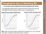 changements dans le marketing mix