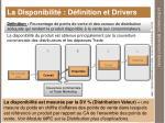 la disponibilit d finition et drivers