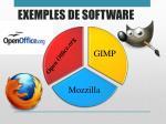 exemples de software