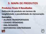 3 mapa de produtos3