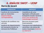 4 an lise swot uenp2