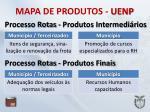 mapa de produtos uenp1