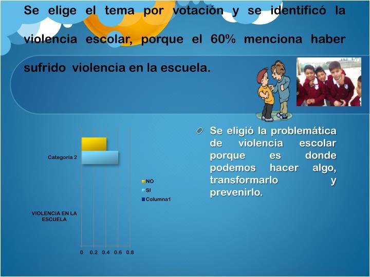 Se elige el tema por votación y se identificó la violencia escolar, porque el 60% menciona haber s...