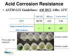 acid corrosion resistance
