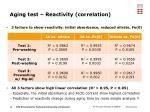 aging test reactivity correlation