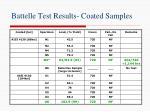 battelle test results coated samples