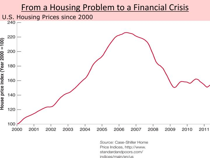 from a housing problem to a financial crisis n.