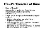 freud s theories of cure