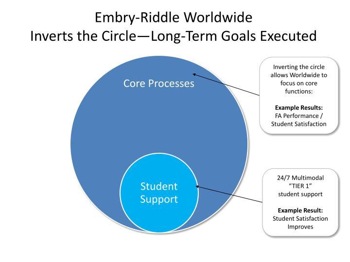 Embry-Riddle Worldwide