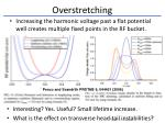 overstretching