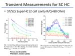 transient measurements for sc hc1