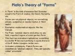 plato s theory of forms