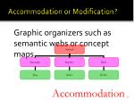 accommodation or modification7