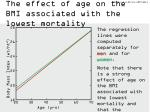 the effect of age on the bmi associated with the lowest mortality