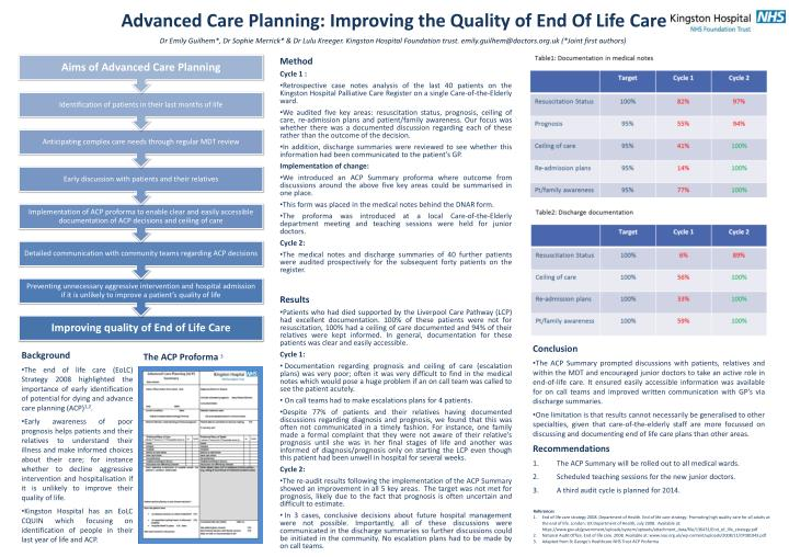 advanced care planning improving the quality of end of life care n.