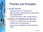 theories and principles6