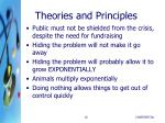 theories and principles8