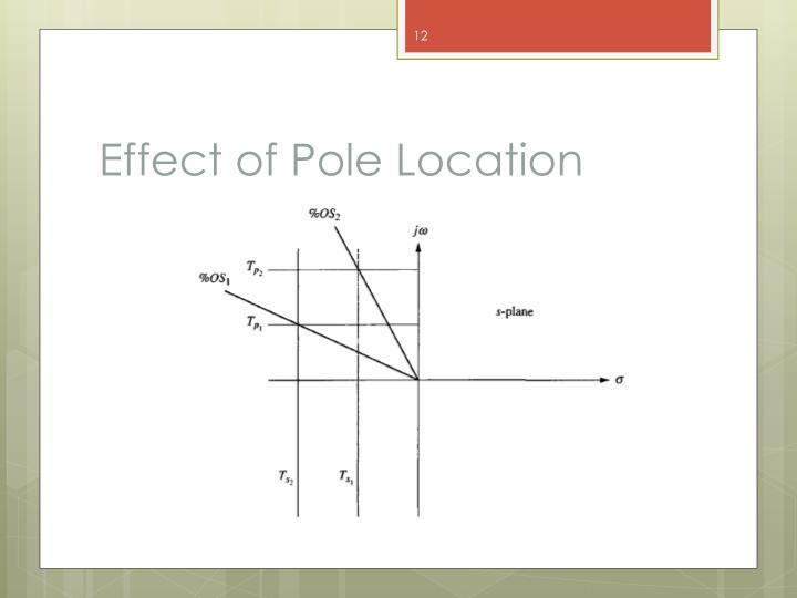 Effect of Pole Location