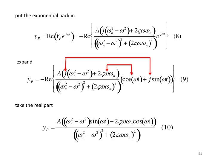 put the exponential back in