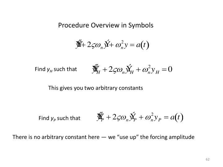 Procedure Overview in Symbols