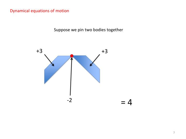 Dynamical equations of motion