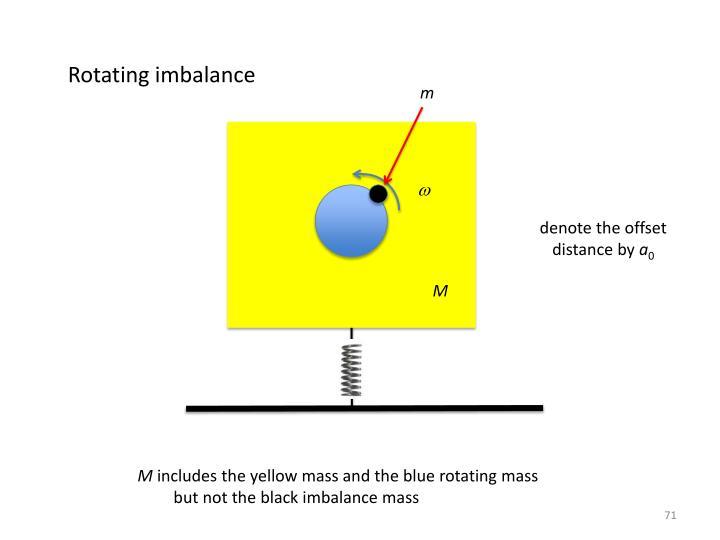 Rotating imbalance