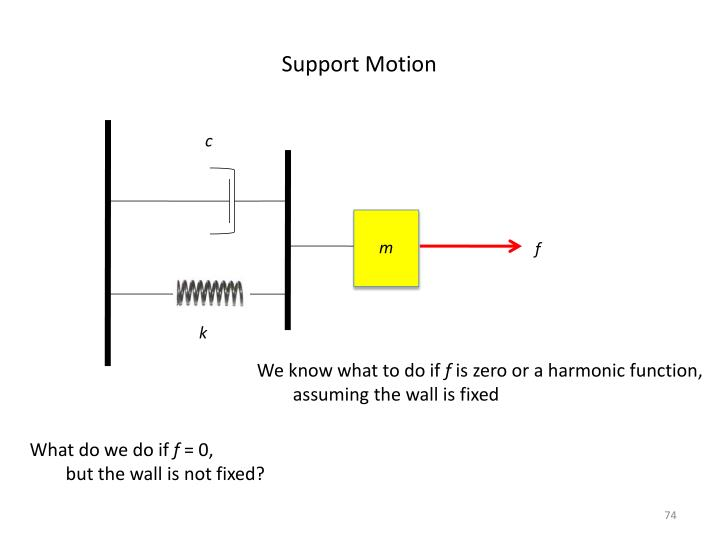 Support Motion