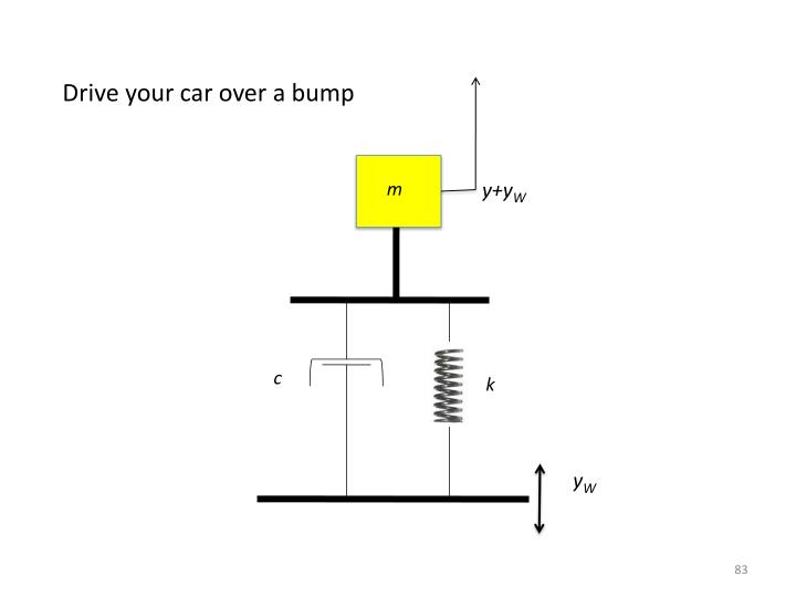 Drive your car over a bump