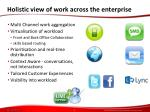 holistic view of work across the enterprise