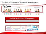 the role of enterprise workload management