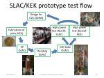 slac kek prototype test flow