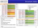 structure status