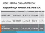 status general fund lease rental