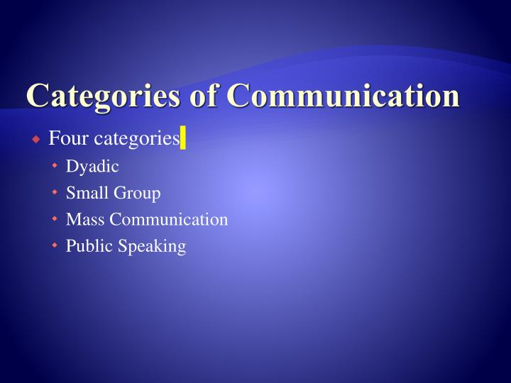 Categories of Communication
