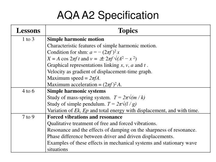 Aqa a2 specification