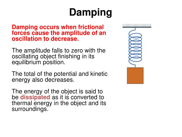 Damping occurs when frictional forces cause the amplitude of an oscillation to decrease.