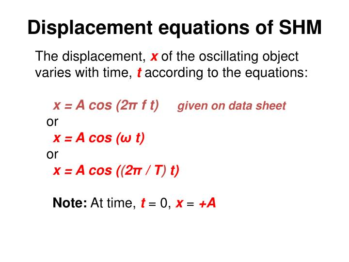 The displacement,