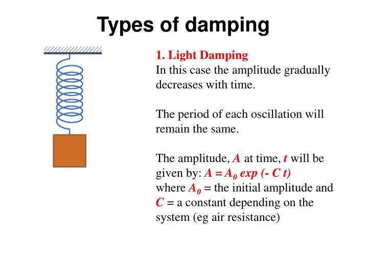1. Light Damping