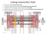 cutting scheme 3 for td24