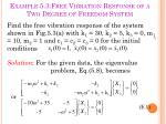 example 5 3 free vibration response of a two degree of freedom system