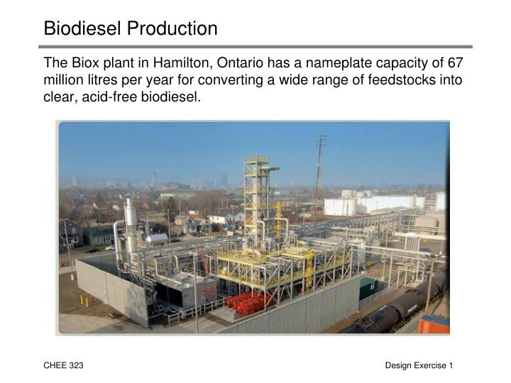 Biodiesel production1