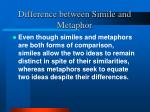 difference between simile and metaphor
