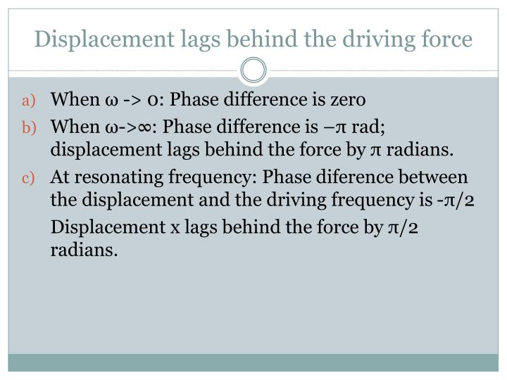 Displacement lags behind the driving force