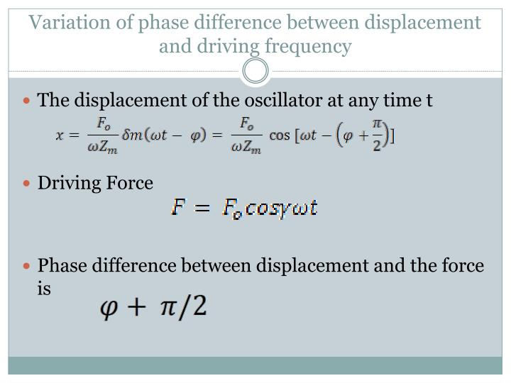 Variation of phase difference between displacement and driving frequency