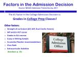 factors in the admission decision source nacac admission trends survey 2011