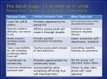 the adult stage 13 to birth of 1 st child primary task taking care of 2 people simultaneously