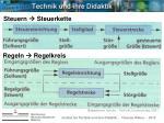 institut f r technik und ihre didaktik thomas weber 201031