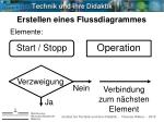 institut f r technik und ihre didaktik thomas weber 201036