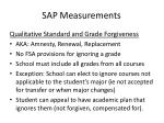 sap measurements1