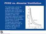 pco2 vs alveolar ventilation